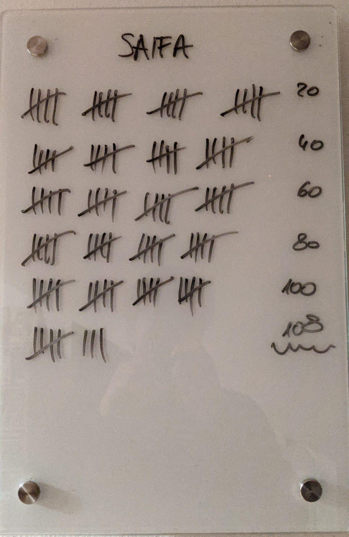 Guter Start ins Neue Jahr mit 108x Saifa
